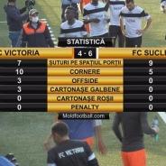 Victoria - FC Sucleia 4:6 (rezumat video)